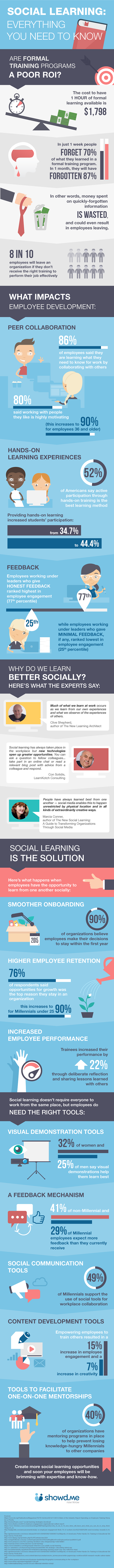 The-ROI-of-Social-Learning-Infographic