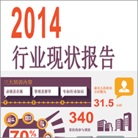 2014 State Of The Industry (Chinese)