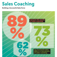 Sales Coaching