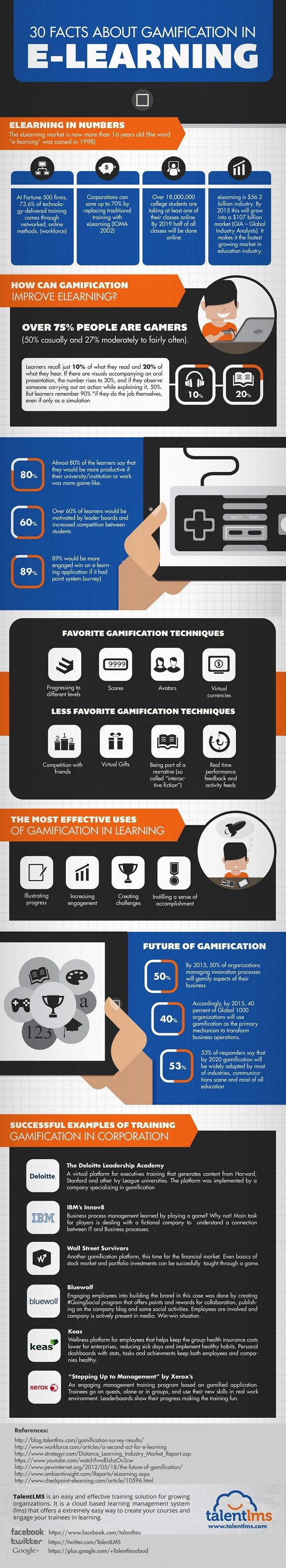 12Gamification-in-eLearning-Infographic2-1000x5482.jpg