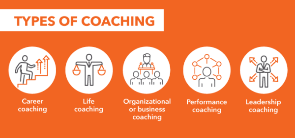 Whats The Difference Between Executive And Life Coaching >> What Is Executive Coaching