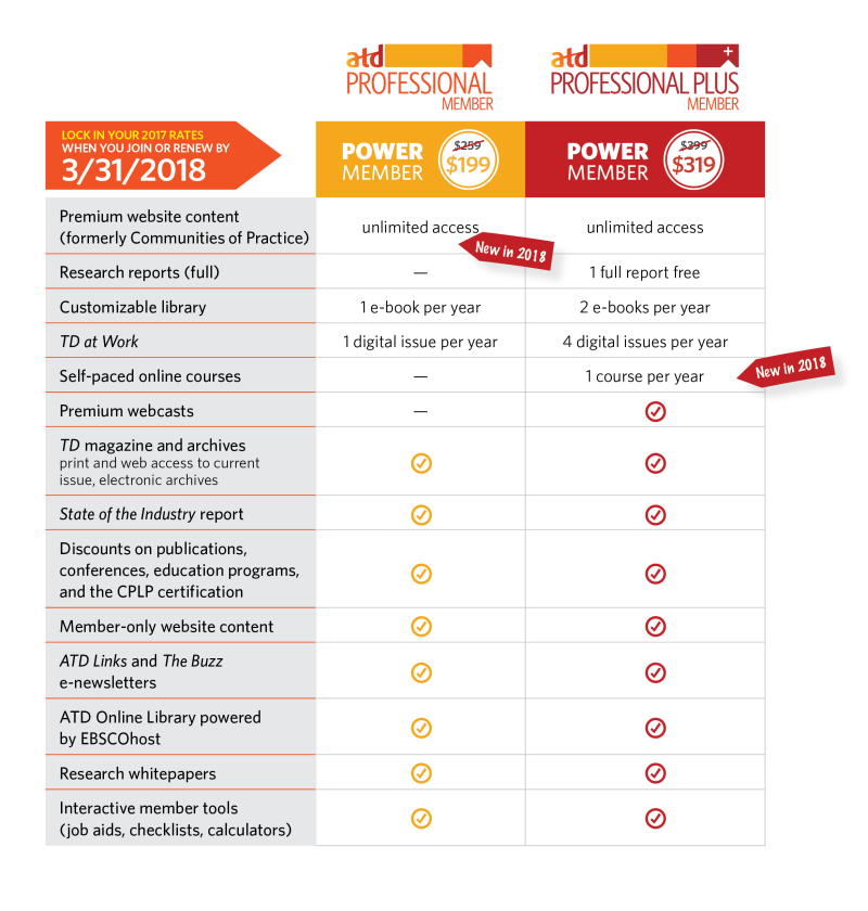 2018 Power Member Benefits Table - lock in your rates.png