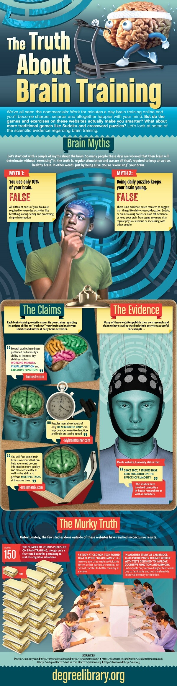The-Truth-About-Brain-Training-Infographic