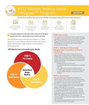 Sem Lg Brochure Atd Master Instructional Designer Program