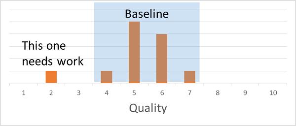 osborne3-metricsfigure.png