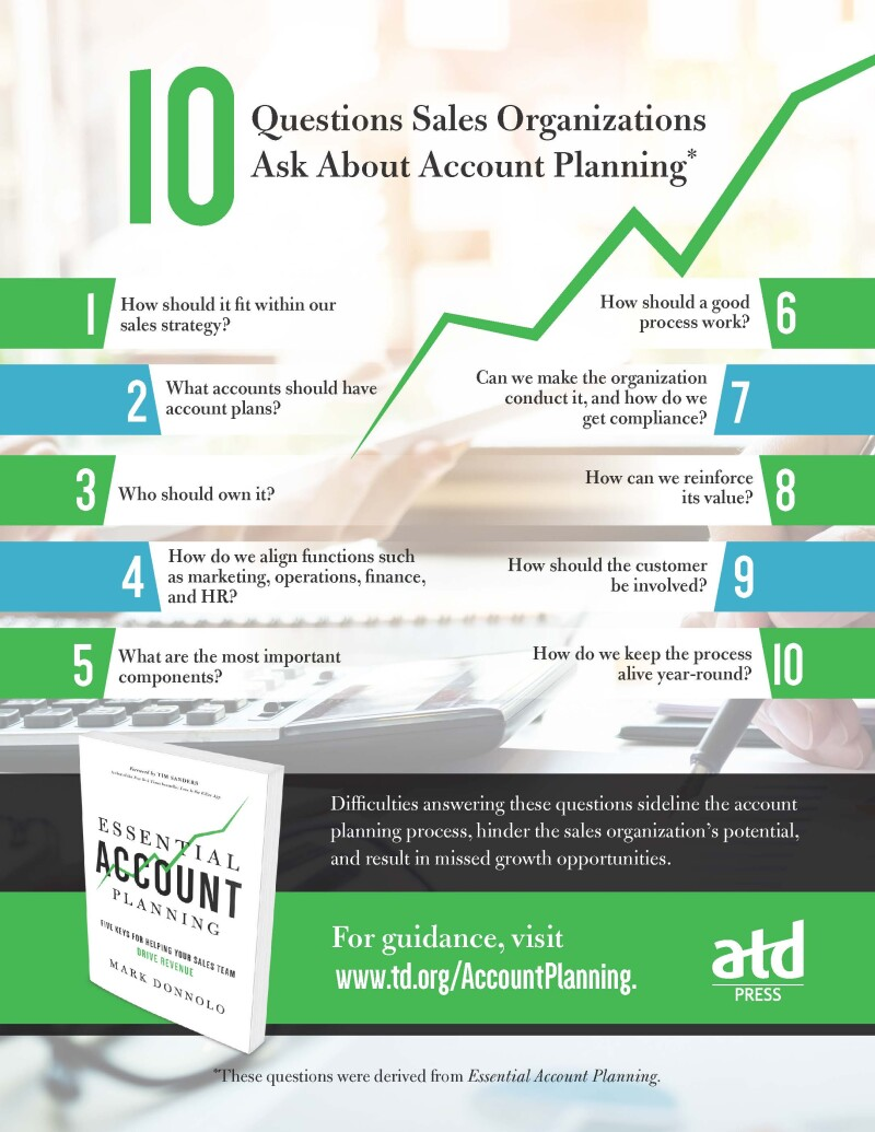 Infographic for Sitecore- Essential Account Planning