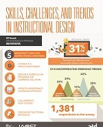 Skills in Instructional Design_cover