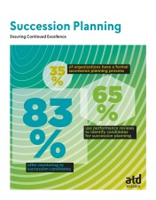 RR 191813 Succession Planning Report Cover 109233_RGB.jpg