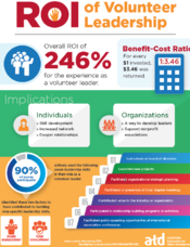Chap-ROI of Volunteer Leadership Infographic 101217.pdf