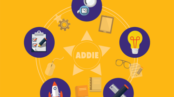 Lean Learning Using the ADDIE Model