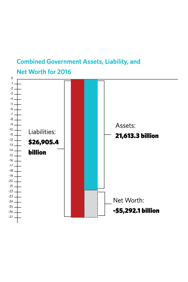 infograph_SB4