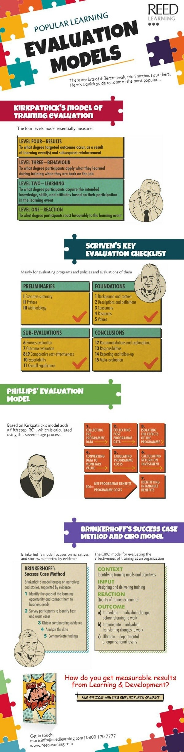 Popular-Learning-Evaluation-Models-Infographic.jpg