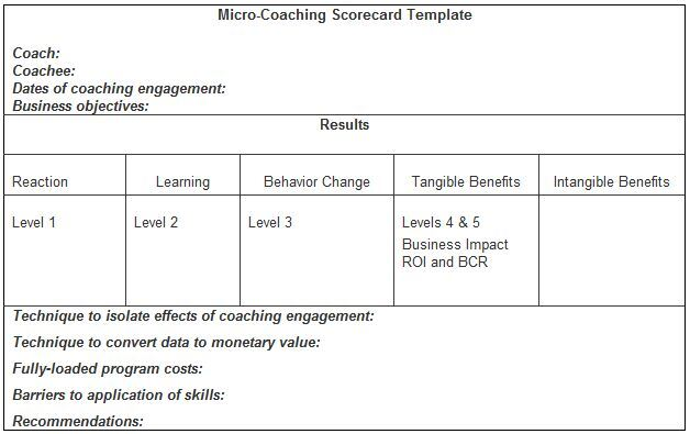 Implementing Executive Coaching Programs With Business Impact