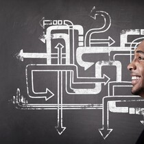 finding the right way in business and career
