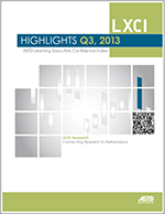 Learning Executive's Confidence Index, 2013 Q3