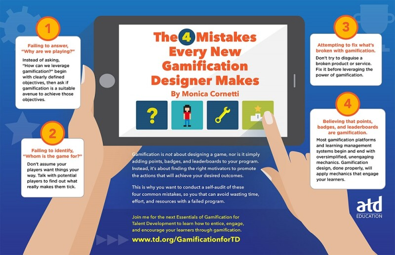 10093_Education Infograph_4 Mistakes in Gamification Design_Final