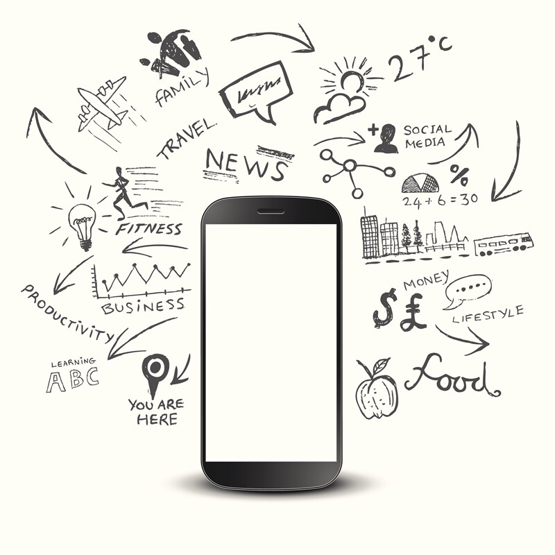 GHRD and Mobile Learning