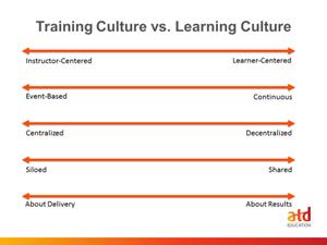 Training_Culture_Org_Culture.png