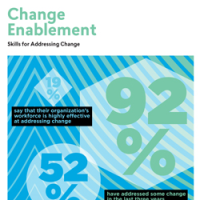 Change Enablement