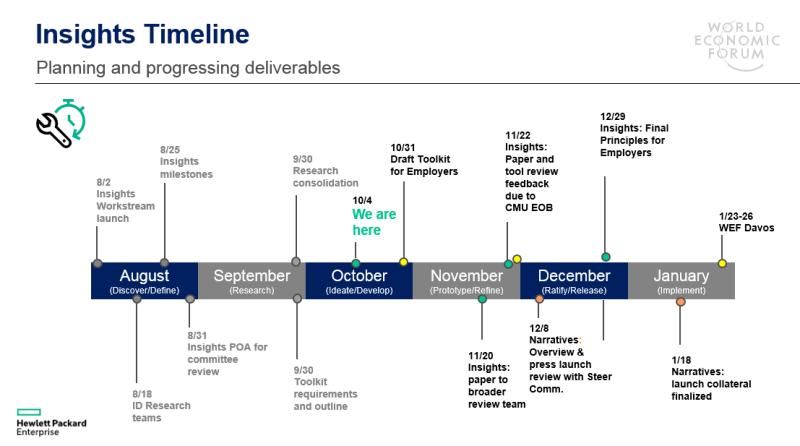 HP_stevens_Timeline.png
