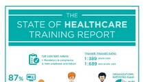 072016_The-State-of-Healthcare-Training-Infographic