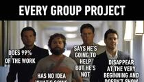 Mohammed Project Management