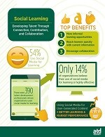 Social Learning Cover THumb