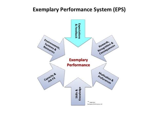 exemplaryperf.jpg