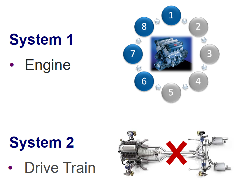 Kunkle_System_1_Engine_and_System_2_Drive_Train.png