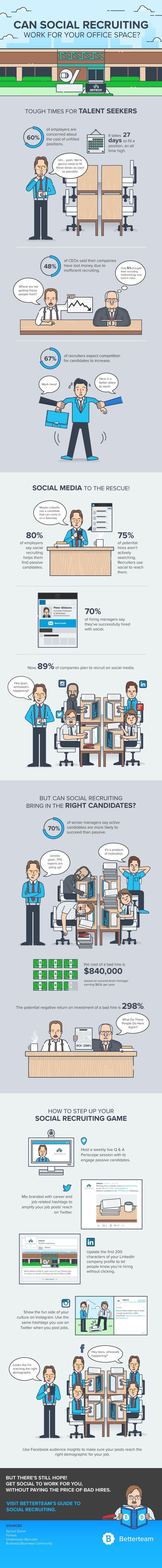 BetterTeam_social-recruiting-infographic.jpg