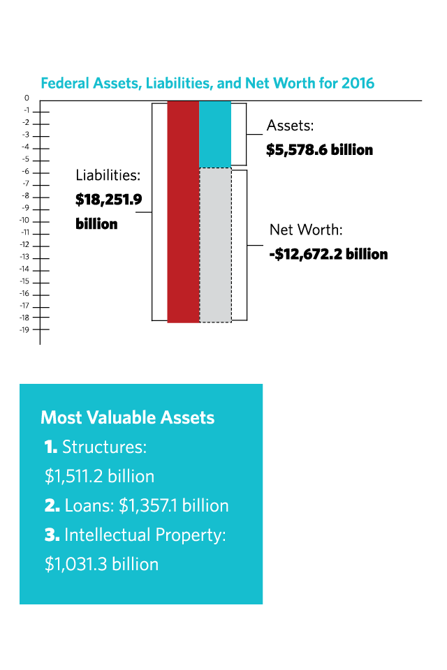 infograph_SB2
