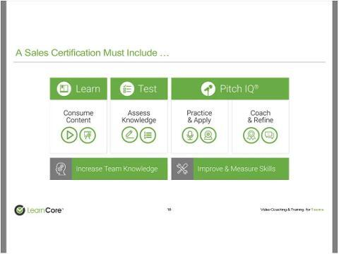 key steps to building a sales certification program from the ground up