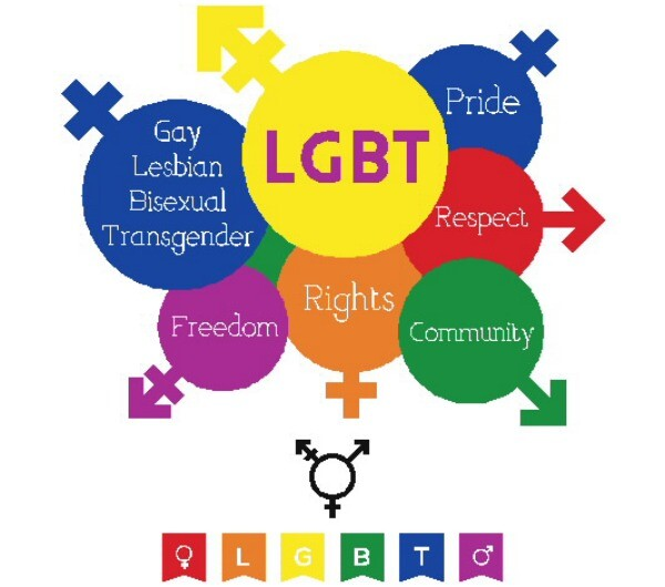 lgbt rights a shifting landscape