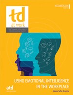 251612-Using-Emotional-Intelligence-in-the-Workplace-150