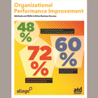 Organizational Performance Improvement
