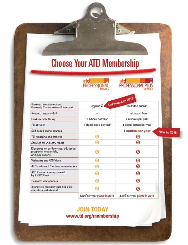Membership in 2018