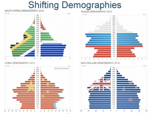 Sterling_SouthAfrica_Figure.png