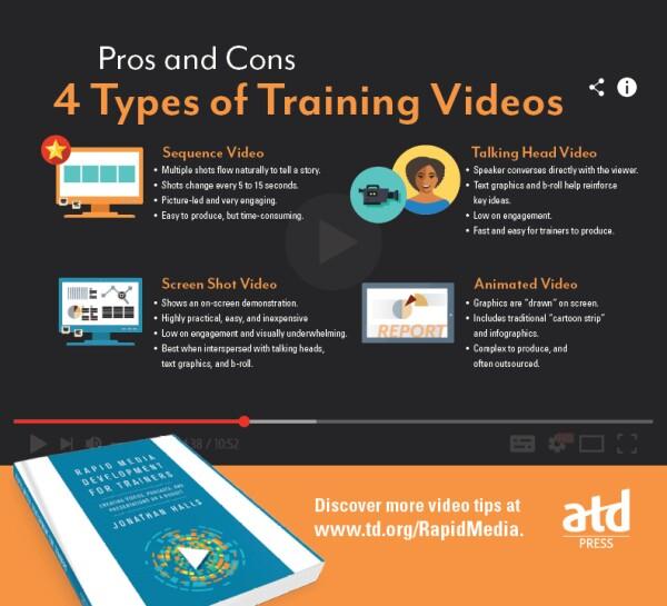 Bonus Content for Rapid Media Development for Trainers