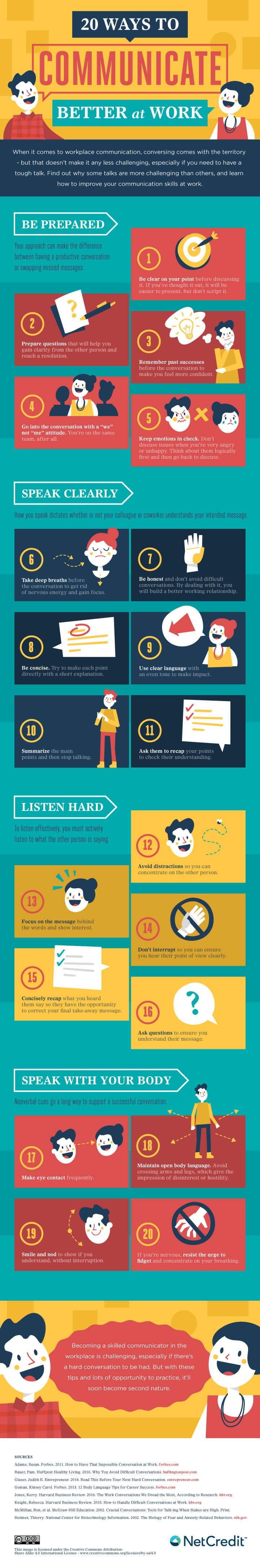 20-Ways-to-Communicate-Better-at-Work-DV2