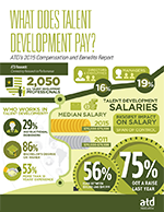 0915106_Salary-and-Compensation_Cover_150x194