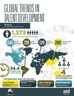 global trends in talent development_cover.jpg