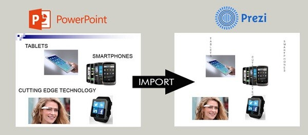 Do You Want to Turn Your PowerPoint into a Prezi?