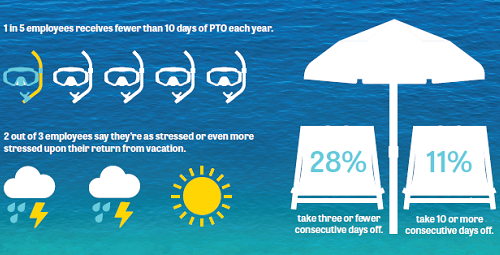 TD-Infographic-vacation