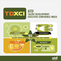 TDXCI: Second Quarter, 2018