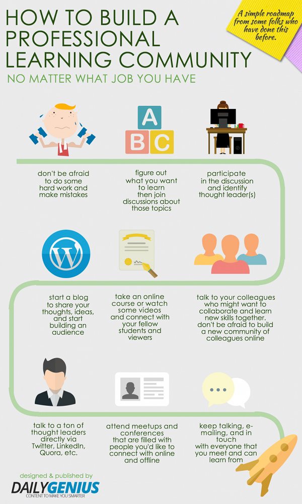 Professional-Learning-Community-Infographic
