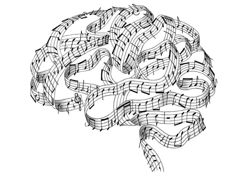 Αποτέλεσμα εικόνας για music brain