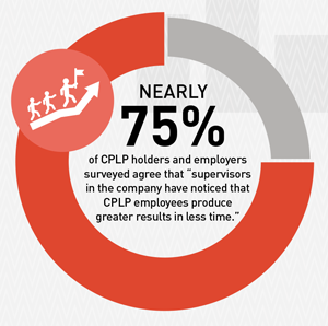 CPLP Employer Recognition of Performance Statistic
